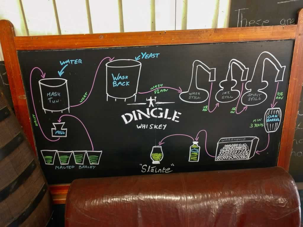 Wild Atlantic Way Ireland Dingle Distillery Process